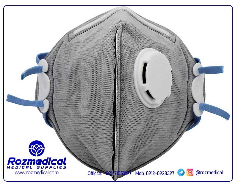 نمونه از ماسک تنفسی ذرات FFP3